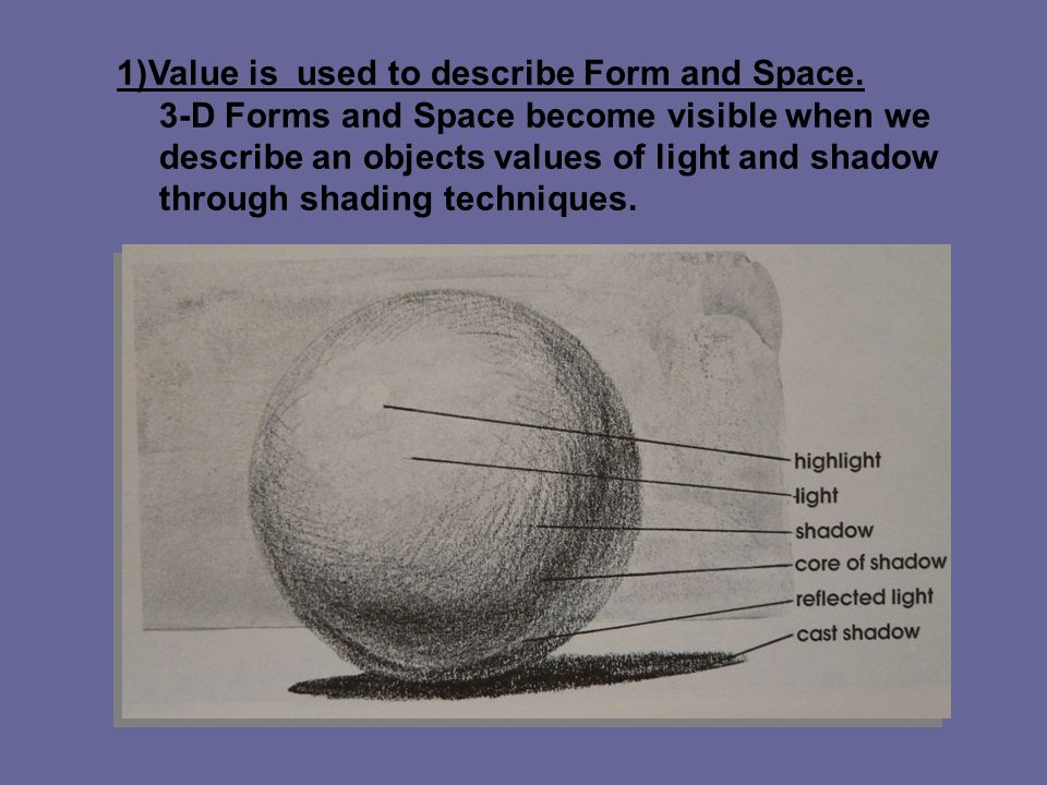 D Line Drawings Value : Value in the visual arts term describes