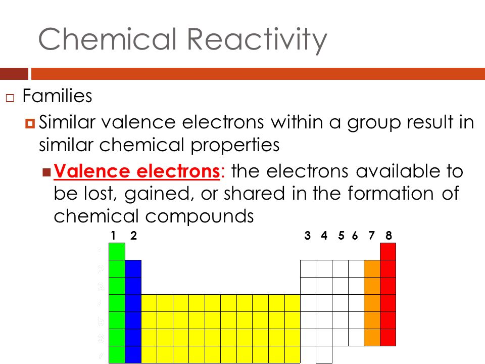 Periodic table similar chemical reactivity periodic table periodic table similar chemical reactivity periodic table periodic trends periodic law when elements are urtaz Images