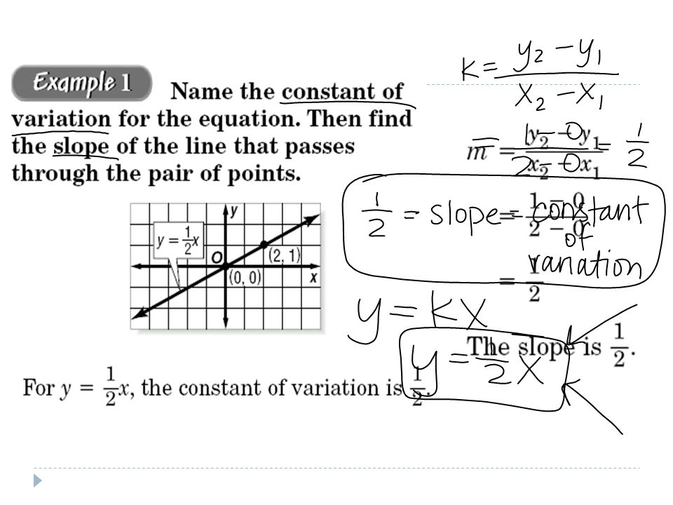 Warm upoct 15 for numbers 1 3 find the slope of the line that variation equation that relates x and y assume y varies directly as x then solve 1 if y 8 when x 2 find y when x 12 comma splits problem ccuart Images