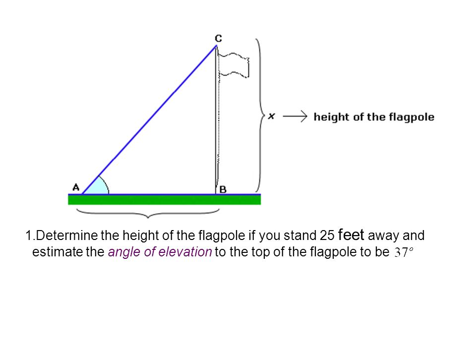 Angle Of Elevation Inclination And Angle Of Depression Geometry - How to determine elevation