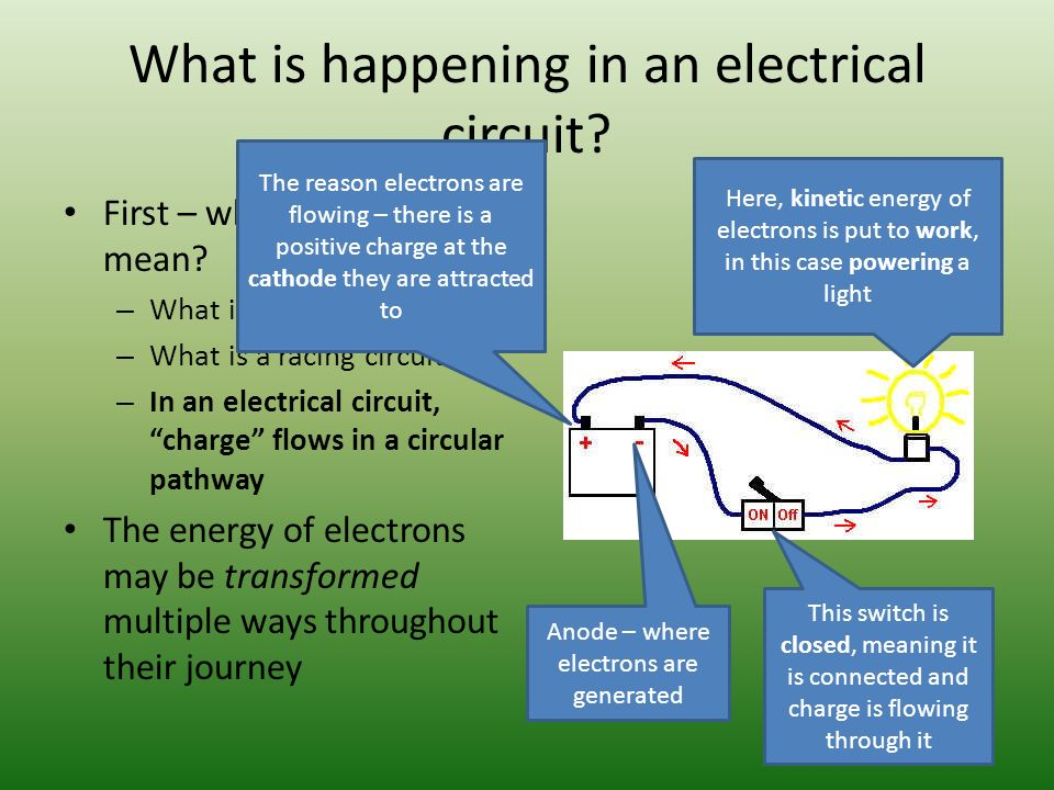 What is happening in an electrical circuit. First – what does circuit mean.