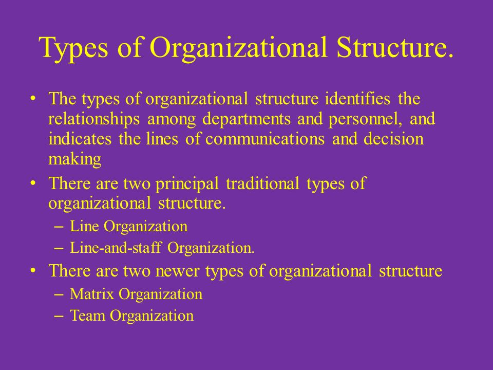 Types of Organizational Structure.