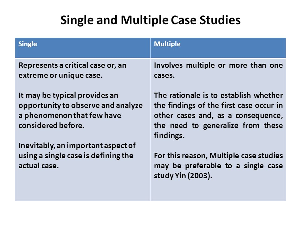multiple case study Get expert answers to your questions in content analysis, data collection, case studies and quantitative social research and more on.