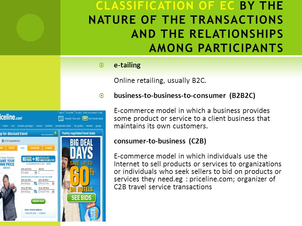 CLASSIFICATION OF EC BY THE NATURE OF THE TRANSACTIONS AND THE RELATIONSHIPS AMONG PARTICIPANTS  e-tailing Online retailing, usually B2C.  business-