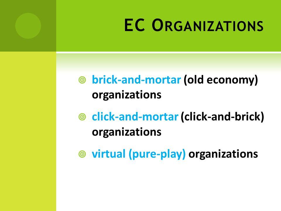 EC O RGANIZATIONS  brick-and-mortar (old economy) organizations  click-and-mortar (click-and-brick) organizations  virtual (pure-play) organizations