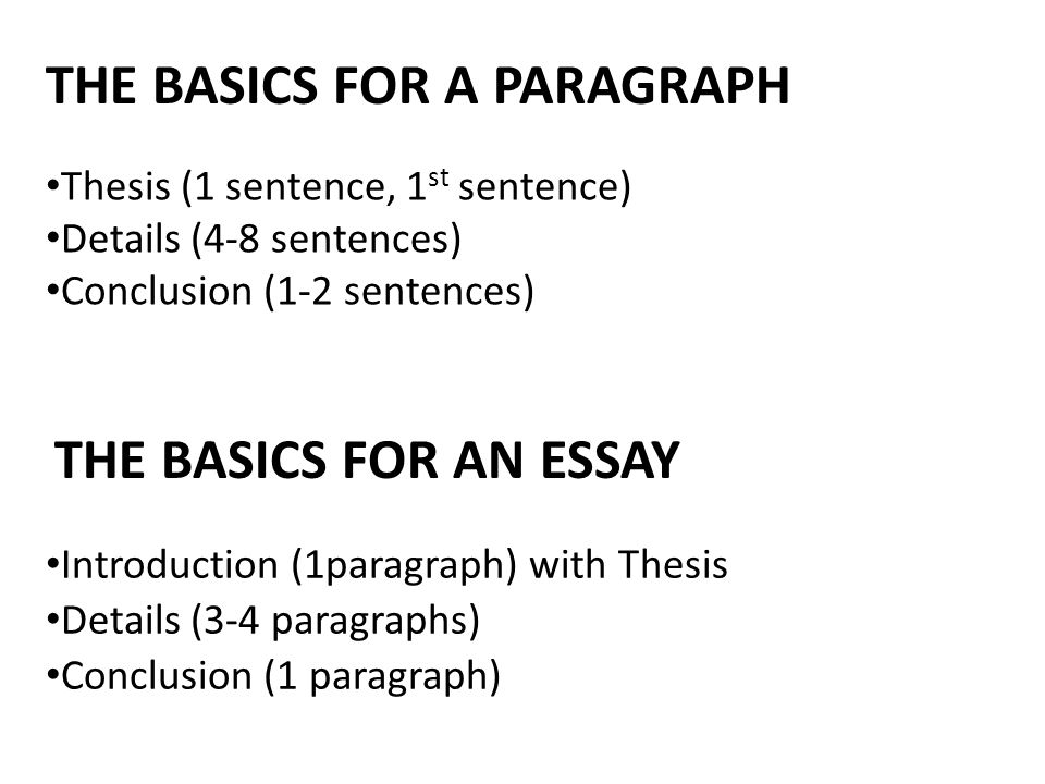 Columbia Business School Essay  The Basics For A Paragraph Thesis  Sentence  St Sentence Details   Sentences Conclusion  Sentences The Basics For An Essay  Introduction  Example Of An Essay With A Thesis Statement also How To Write A Proposal Essay Outline Formal Writing Notes Analysis And Synthesis Citing Sources Tips  Thesis For Argumentative Essay