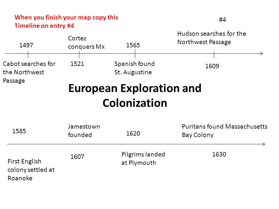 friday remember that your essay is due friday turn in  3 european exploration