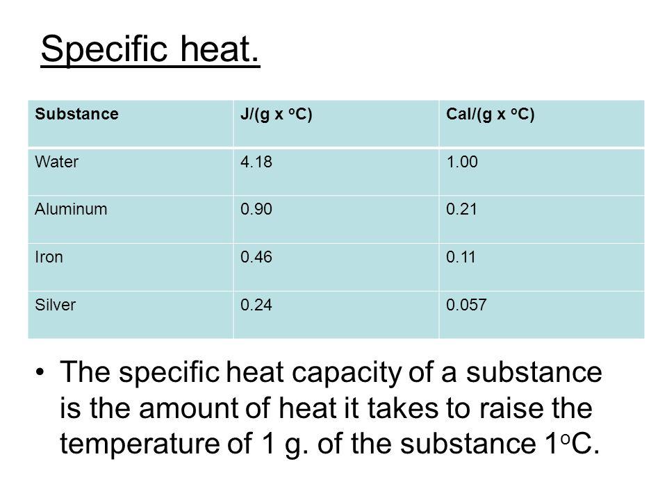 Specific heat.