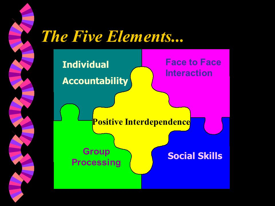 The Five Elements...