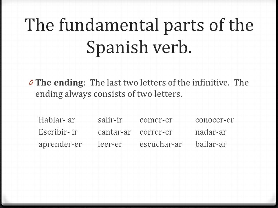 How to Conjugate… Spanish Verbs Verbs in the present tense. Los ...