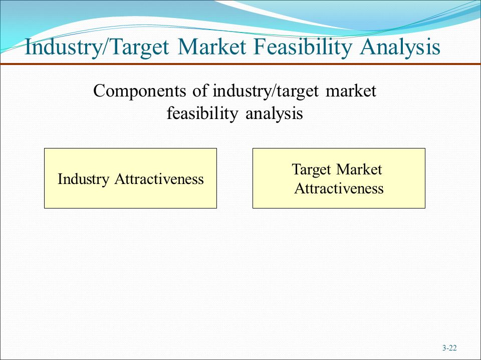 3-1 Chapter 3 Feasibility Analysis?. What Is Feasibility Analysis ...