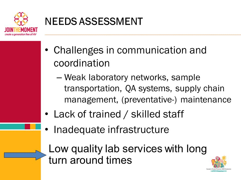 NEEDS ASSESSMENT Challenges in communication and coordination – Weak laboratory networks, sample transportation, QA systems, supply chain management, (preventative-) maintenance Lack of trained / skilled staff Inadequate infrastructure Low quality lab services with long turn around times