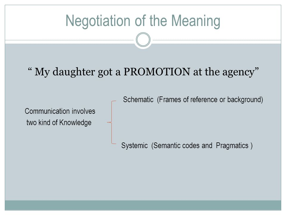 Discourse Analysis The Negotiation of Meaning Systemic and Schematic ...