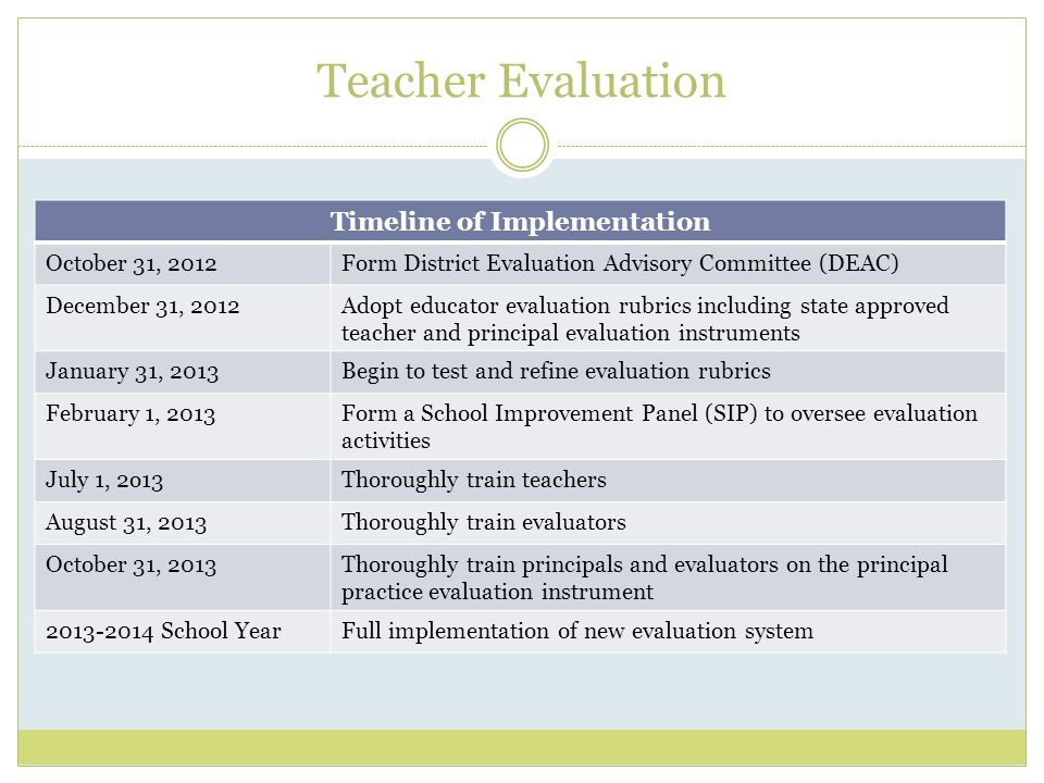 Teacher Evaluation Teacher Tenure Teacher Mentoring New