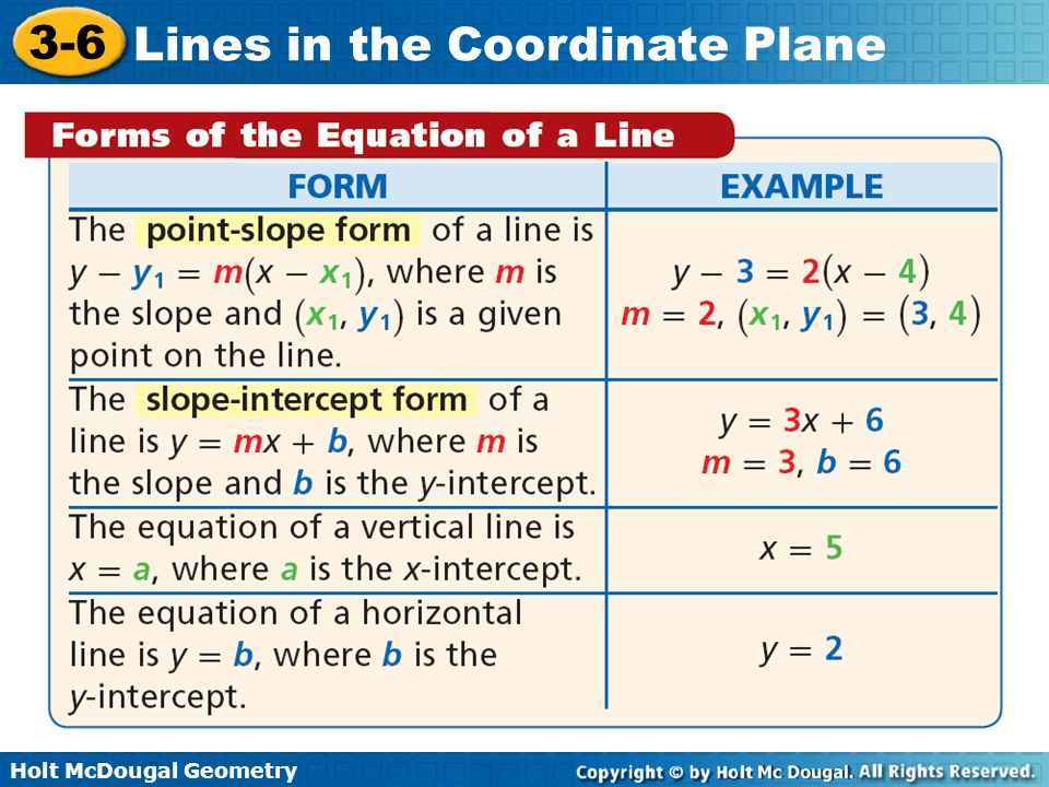 Holt McDougal Geometry 36 Lines in the Coordinate Plane 36 Lines – Holt Geometry Worksheets