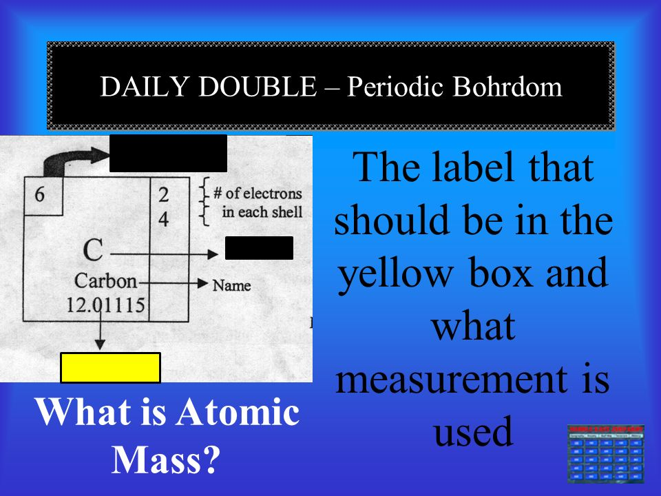 Periodic Bohrdom 200 The negative symbols represent this part of the atom. What are the electrons
