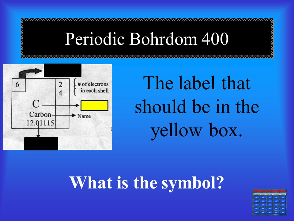 DAILY DOUBLE – Periodic Bohrdom The label that should be in the yellow box and what measurement is used What is Atomic Mass