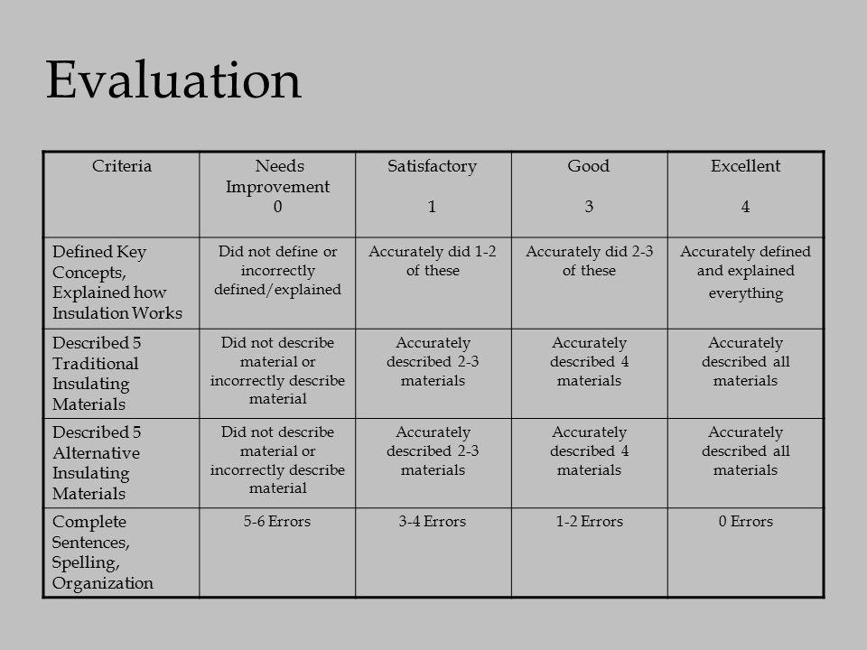 6 Evaluation ...  Define Excellent