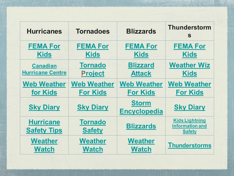 Extreme Weather A Webquest Champlain School Grade 5/6. - ppt download