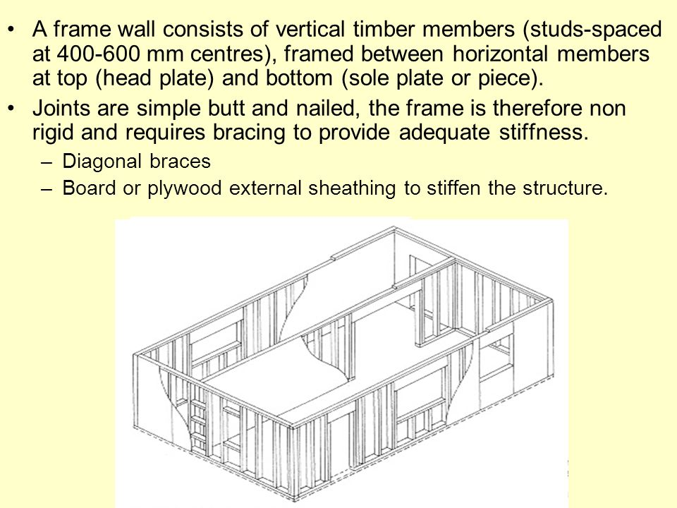 Timber Frame Wall Construction - Page 3 - Frame Design & Reviews ✓