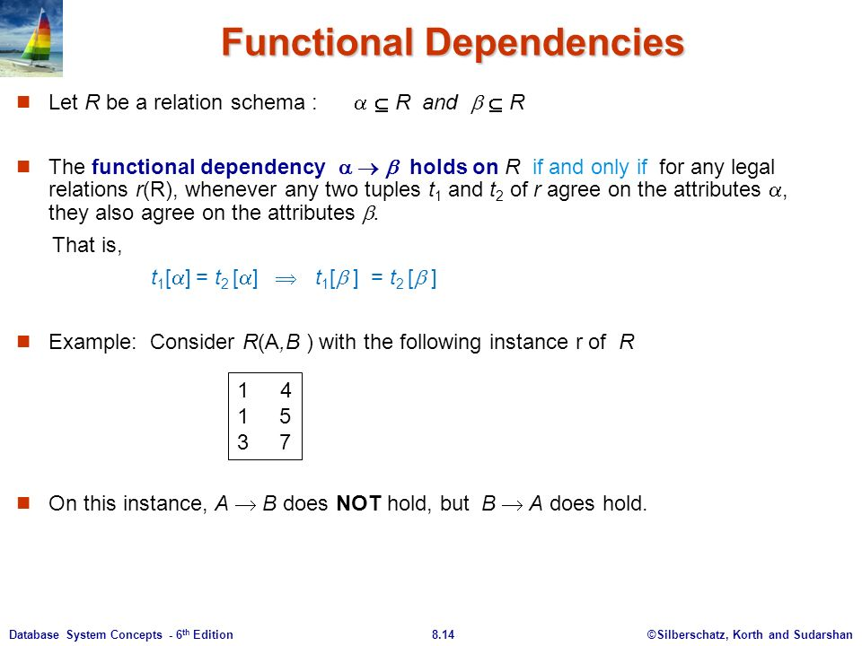 ©Silberschatz, Korth and Sudarshan8.14Database System Concepts - 6 th Edition Functional Dependencies Let R be a relation schema :   R and   R The functional dependency    holds on R if and only if for any legal relations r(R), whenever any two tuples t 1 and t 2 of r agree on the attributes , they also agree on the attributes .