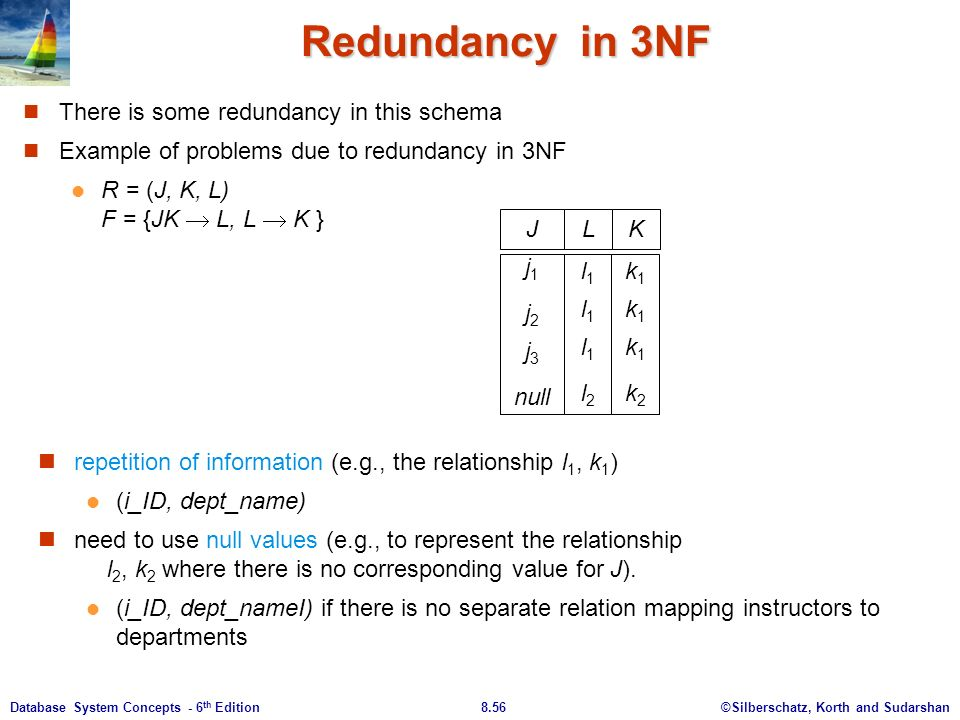 ©Silberschatz, Korth and Sudarshan8.56Database System Concepts - 6 th Edition Redundancy in 3NF J j 1 j 2 j 3 null L l1l1l1l2l1l1l1l2 K k1k1k1k2k1k1k1k2 repetition of information (e.g., the relationship l 1, k 1 ) (i_ID, dept_name) need to use null values (e.g., to represent the relationship l 2, k 2 where there is no corresponding value for J).