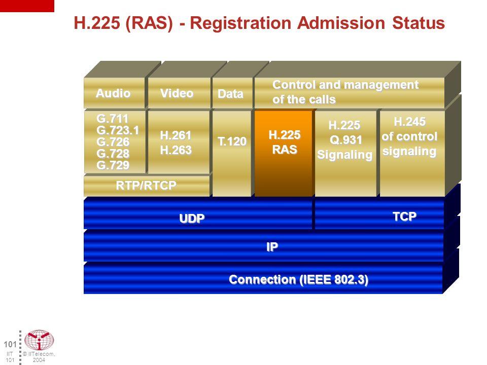 © IITelecom, 2004 100 IIT 101 Laboratory activity 4.2.2 IP telephone configuration and its functionalities.