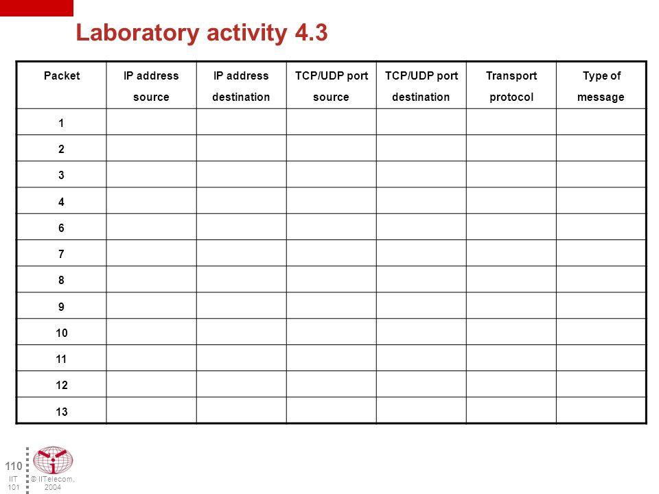 © IITelecom, 2004 109 IIT 101 Laboratory activity 4.3 (cont d) H.225 and H.245 protocol analysis TCP/UDP port attribution