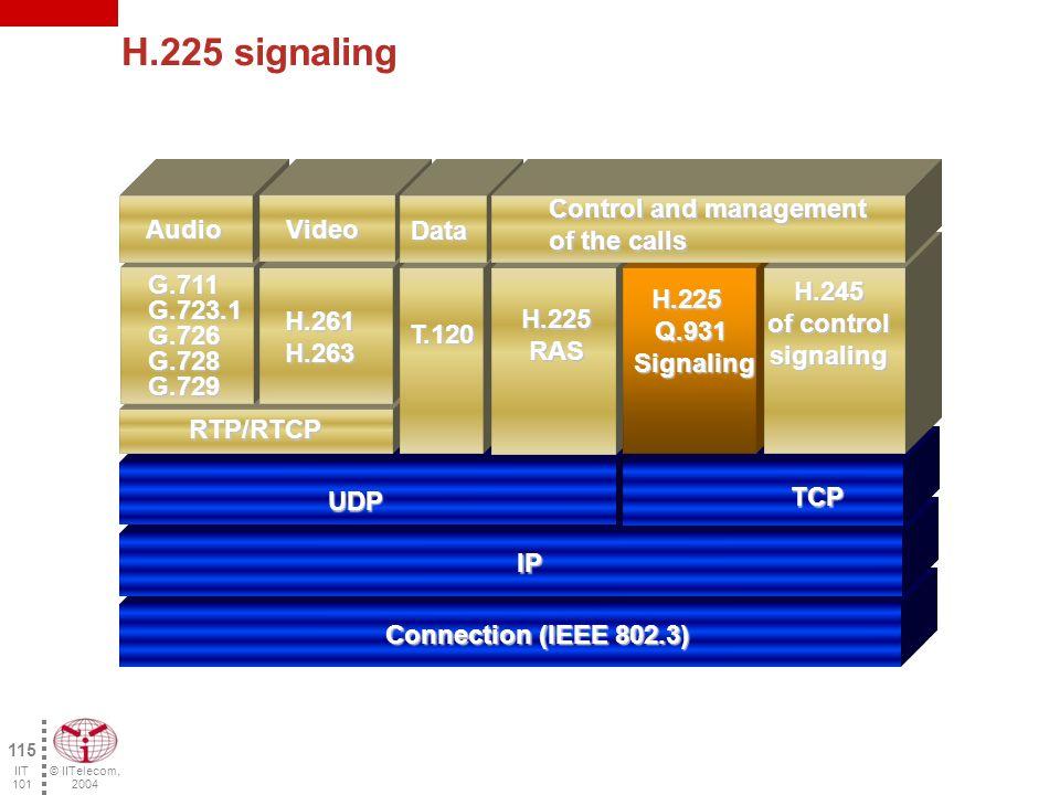 © IITelecom, 2004 114 IIT 101 Laboratory activity 4.3 (cont d) H.225 and H.245 protocol analysis TCP/UDP port attribution