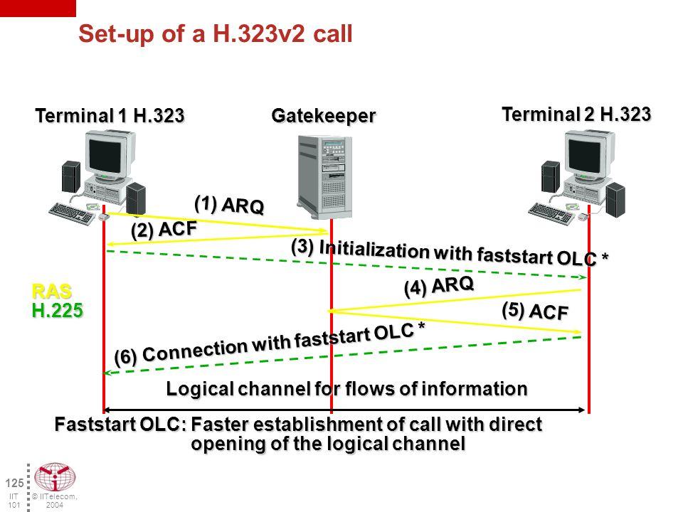 © IITelecom, 2004 124 IIT 101 Set-up of a H.323v1 call Gatekeeper Terminal 1 H.323 Terminal 2 H.323 (1) ARQ (2) ACF (3) Initiation (4) Establishment of the call RASH.225H.245 (6) ACF (5) ARQ (7) Warning (8) Connection (9) Acc.