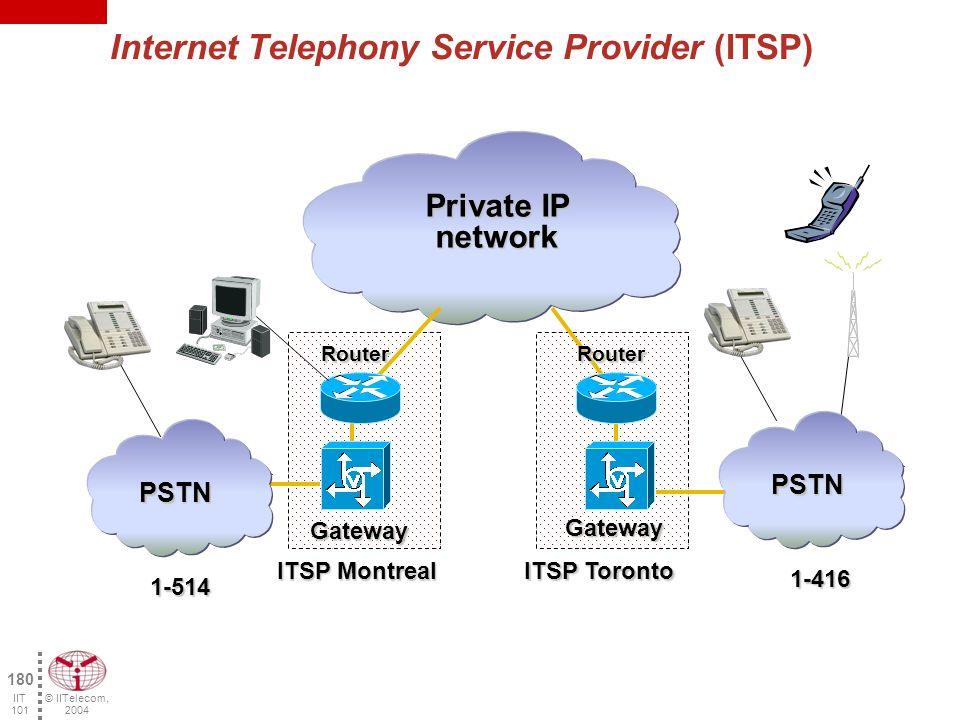 © IITelecom, 2004 179 IIT 101 Voice over IP on an Intranet Gateway Gateway MontrealToronto PBXPBX DS1 RouterRouter LAN LAN PSTNPSTN