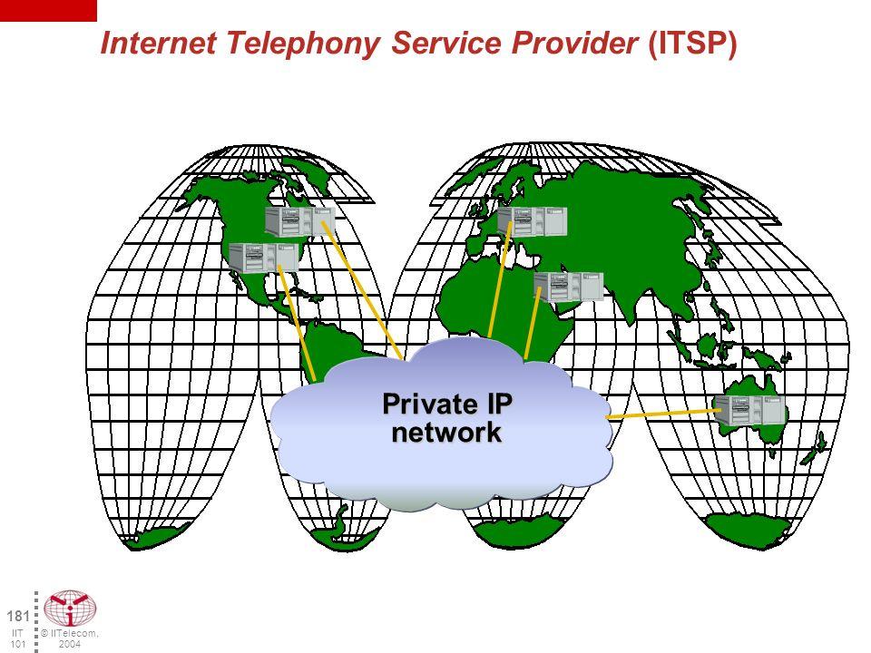 © IITelecom, 2004 180 IIT 101 Internet Telephony Service Provider (ITSP) Private IP network Gateway PSTN Gateway PSTN 1-514 1-416 ITSP Montreal ITSP Toronto RouterRouter