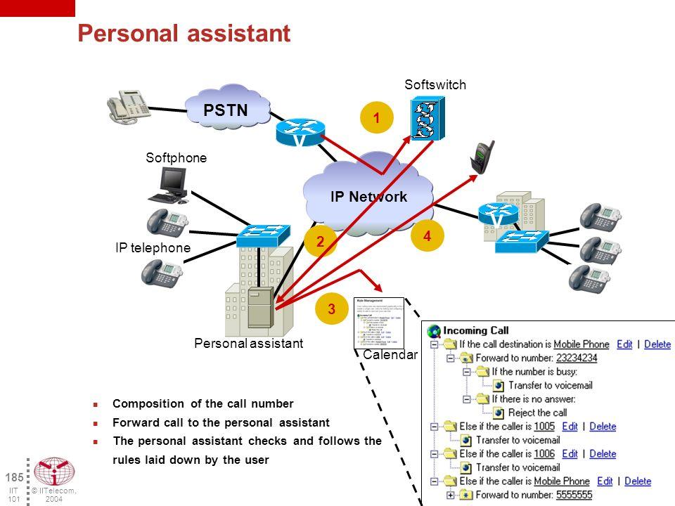 © IITelecom, 2004 184 IIT 101 Click-to-dial (CTD) Called No yyy CTD User No xxx Navigator WWW Web server 1.