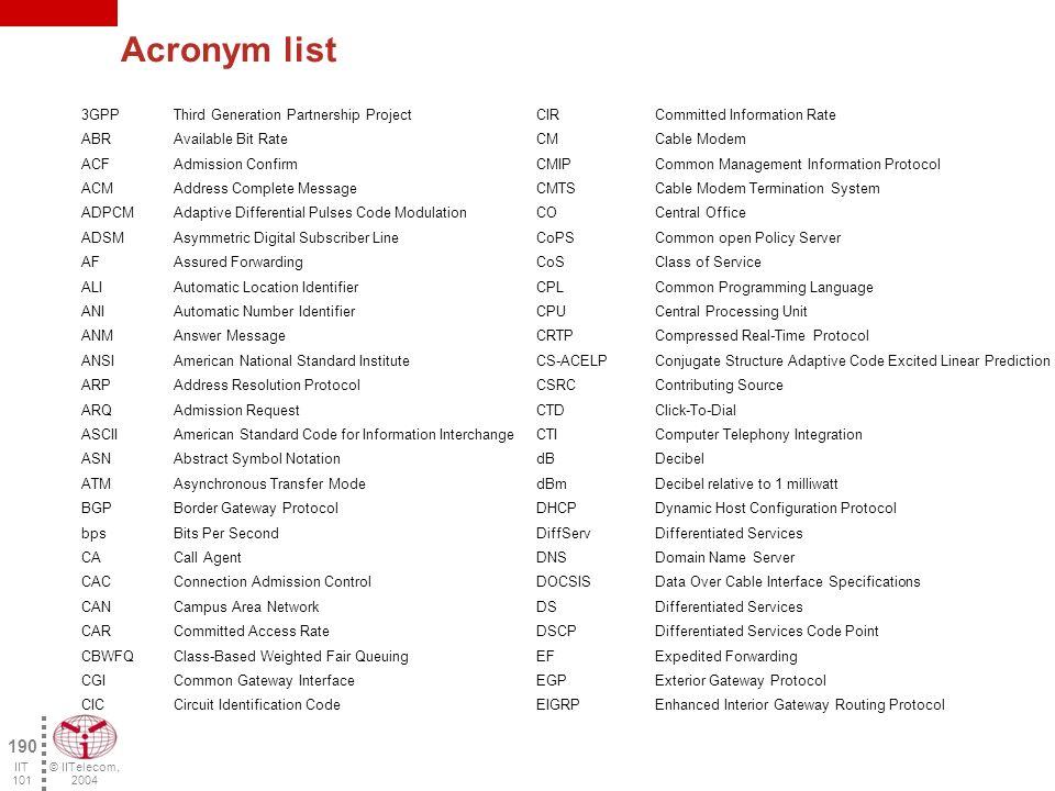 © IITelecom, 2004 189 IIT 101 Appendix - Acronym list