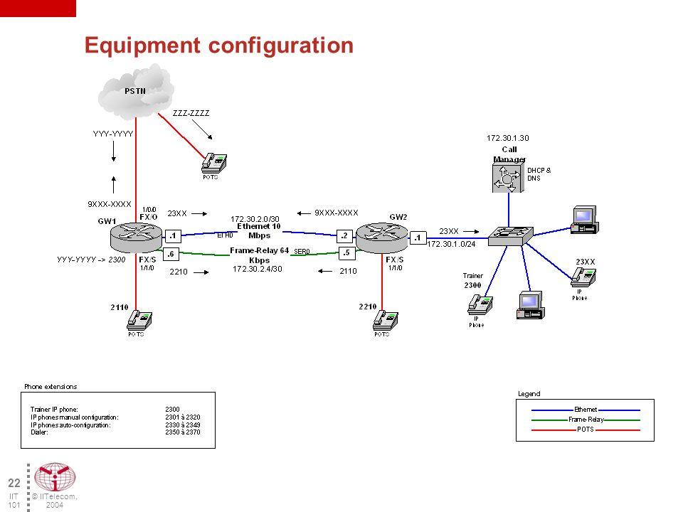 © IITelecom, 2004 21 IIT 101 Laboratory activity 2.1 IP telephony experimentation; Using a protocol analyzer; Discovering the protocol suite.