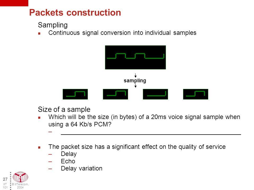 © IITelecom, 2004 26 IIT 101 Activity 2.2 Sampling and compression Sampling Delay Echo Compression Bandwidth usage