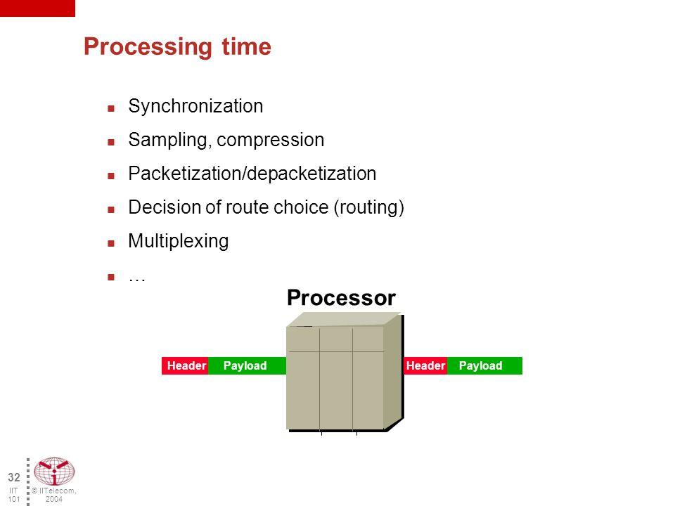 © IITelecom, 2004 31 IIT 101 Propagation time T 1 T2T2 Delay = T 1 + T 2 [ms]
