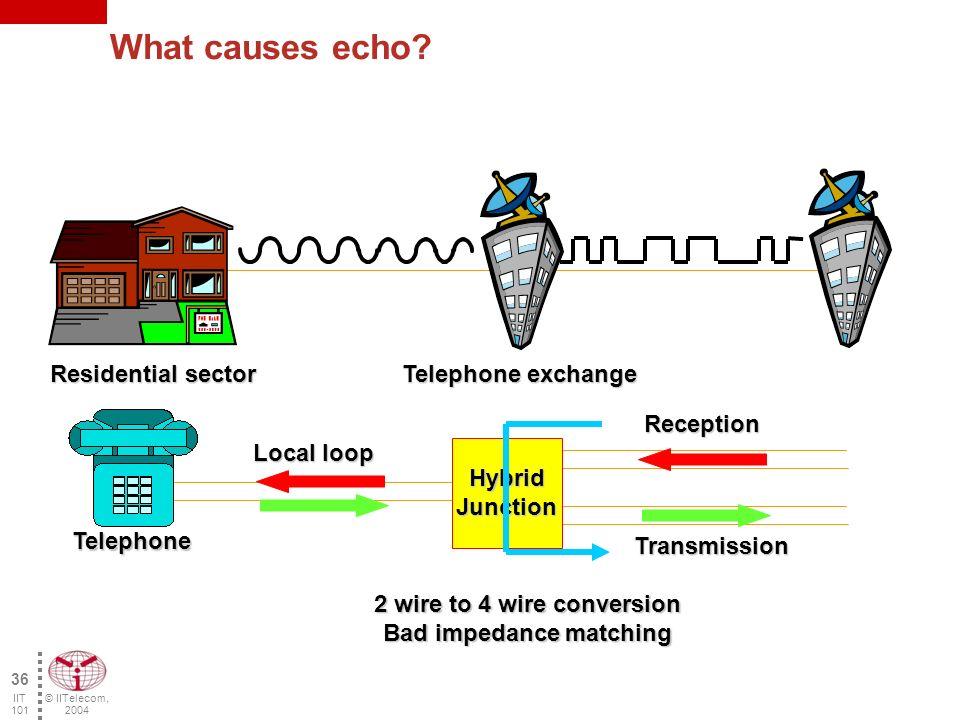 © IITelecom, 2004 35 IIT 101 What is echo.