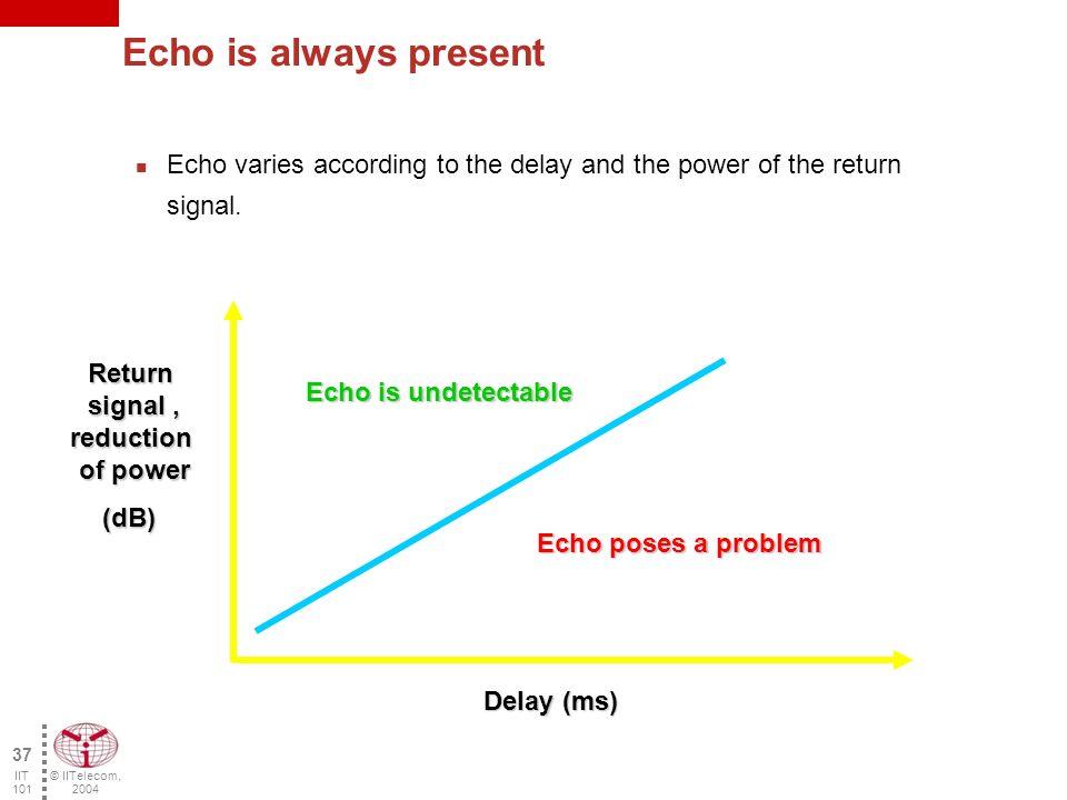© IITelecom, 2004 36 IIT 101 What causes echo.