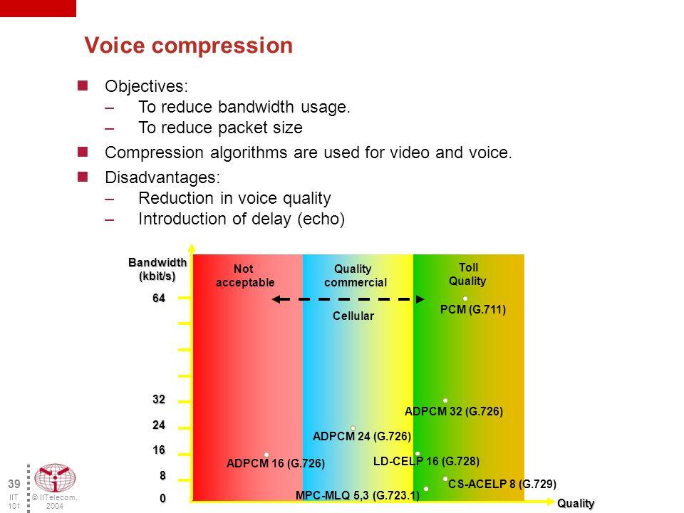 © IITelecom, 2004 38 IIT 101 How to eliminate/minimize echo.