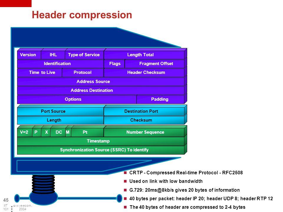 © IITelecom, 2004 44 IIT 101 Packet construction The packetization The sample RTP UDP IP LLC/802.3 12 bytes 8 bytes 8 bytes 20 bytes 22 bytes