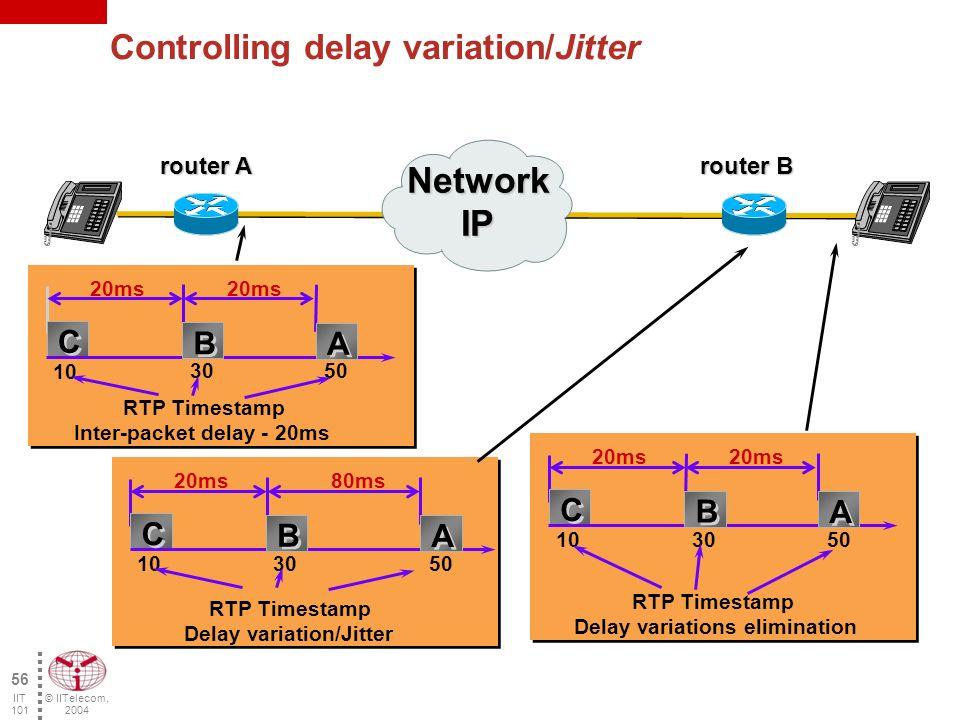 © IITelecom, 2004 55 IIT 101 Payload type Type Encoding Audio/Video Clock (Hz) 2 G.721 A 8 000 4 G.723 A 8 000 7 LPC A 8 000 9 G.722 A 8 000 15 G.728 A 8 000 26 JPEG V 90 000 31 _ H.261 V 90 000 34 _ H.263 V 90 000