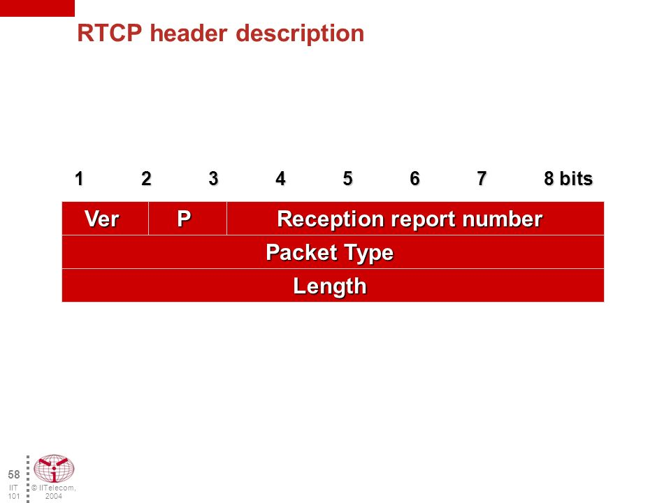 © IITelecom, 2004 57 IIT 101 Real-time Transport Control Protocol (RTCP) Control protocol intended to work jointly with RTP Provides information for a RTP session in progress.