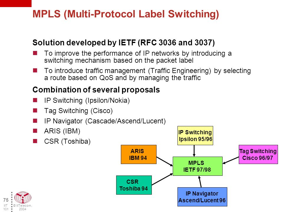 © IITelecom, 2004 74 IIT 101 RTP, RTCP and RSVP in a multi-media session Real time applications RTP and RTCP UDP RTP, RTCP and RSVP Applications RSVP RSVP RouterRouter RTPRTP RTPRTP RSVP RSVP Real Time Server RTP RTCP RTCP Each media (voice, video, data) are transported in a different RTP session, with its own RTCP packets controlling the quality of the session.