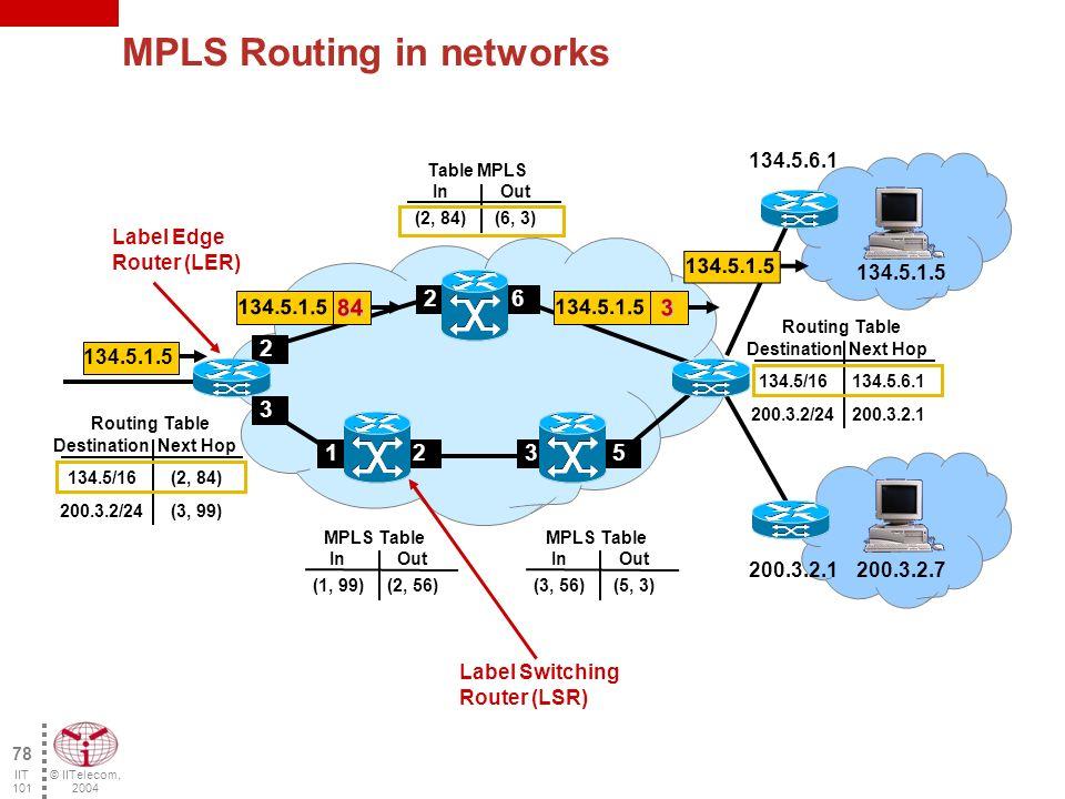 © IITelecom, 2004 77 IIT 101 MPLS header TTLLabelExp S IP Packet 32-bits MPLS Header IPv6 Flow Label Field LAN MAC Header PPP Header (Packet over SONET/SDH) ATM Cell Header VersionTC Label Header Flow Label … MAC HeaderLabel HeaderLayer 3 HeaderPPP HeaderLabel HeaderLayer 3 HeaderVPIVCIGFC Label Header … MPLS header Packetization 20 bits 3 bits1 bit8 bits Exp - Experimental (CoS) S - Bottom of Stack TTL - Time To Live