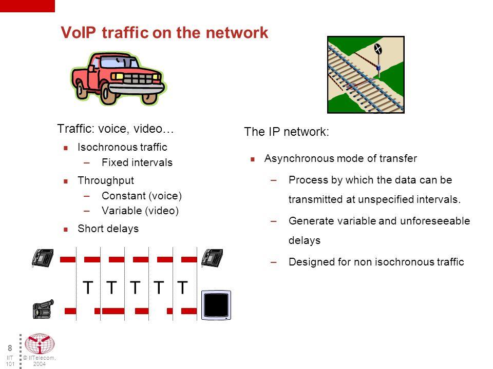© IITelecom, 2004 7 IIT 101 Why integrate voice over IP.
