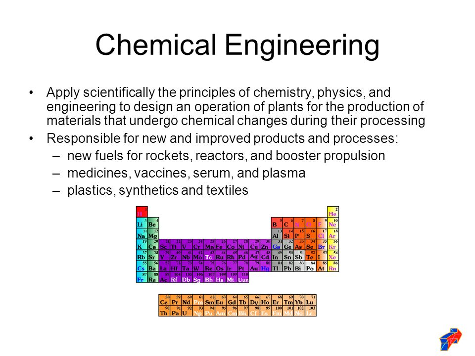 Chemical Engineering Apply scientifically the principles of chemistry, physics, and engineering to design an operation of plants for the production of materials that undergo chemical changes during their processing Responsible for new and improved products and processes: –new fuels for rockets, reactors, and booster propulsion –medicines, vaccines, serum, and plasma –plastics, synthetics and textiles
