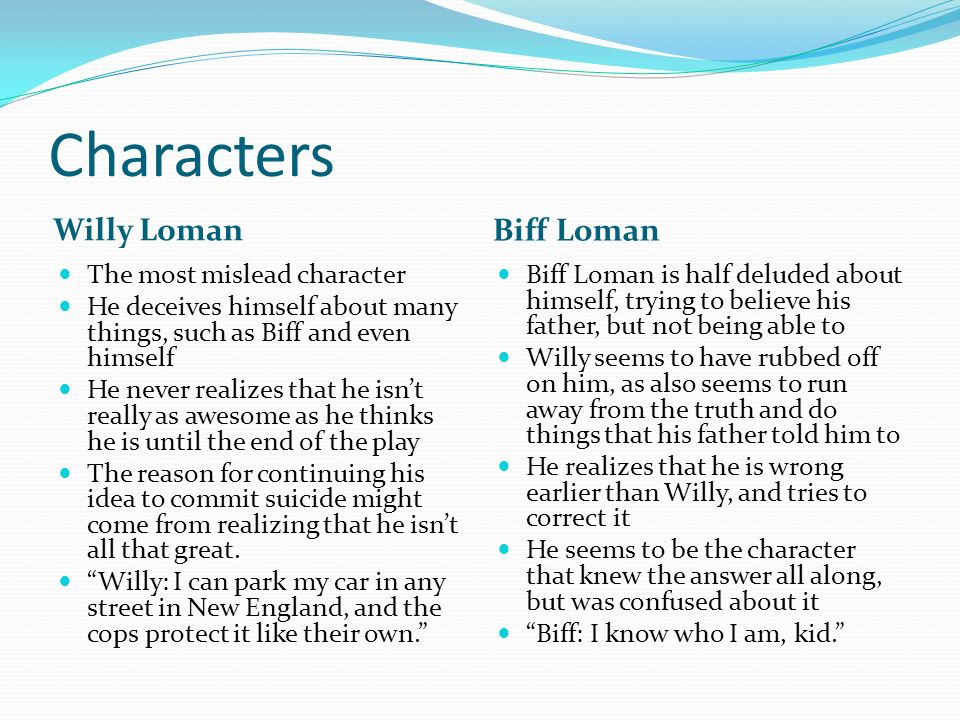 a character analysis of willy loman Read this article to know about the character analysis of linda loman in death of a salesman, linda loman character analysis, linda loman quotes.
