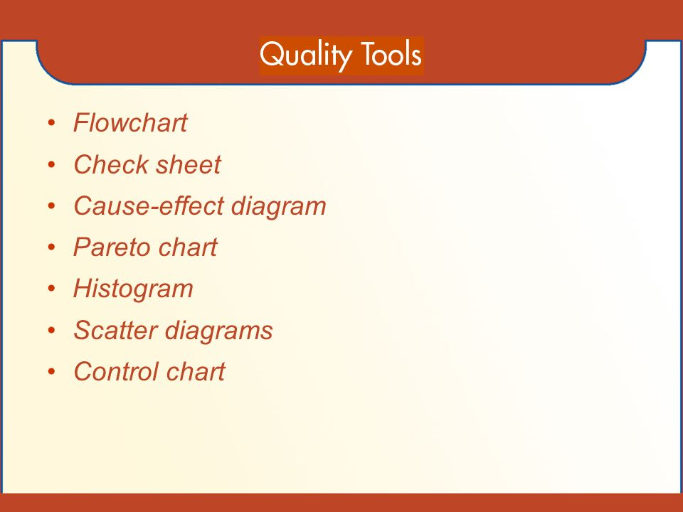 Basic quality control tools flowchart check sheet cause effect 2 flowchart check sheet cause effect diagram pareto chart histogram scatter diagrams control chart ccuart Gallery
