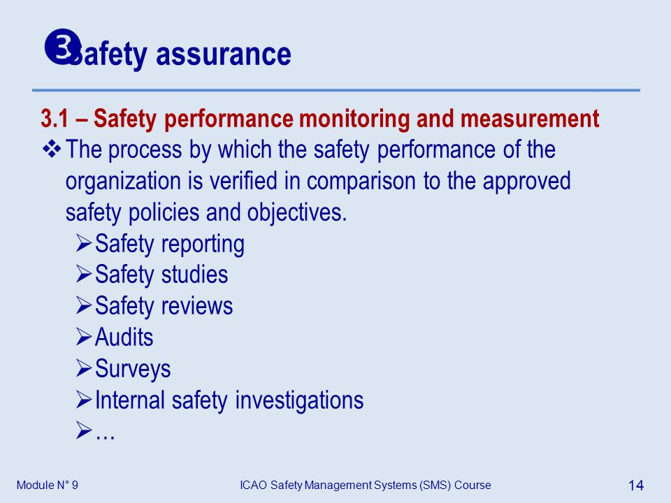 Module N° 9ICAO Safety Management Systems (SMS) Course 14  Safety assurance 3.1 – Safety performance monitoring and measurement  The process by which the safety performance of the organization is verified in comparison to the approved safety policies and objectives.